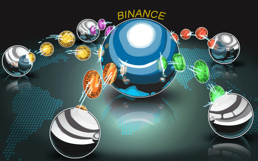 Особенности покупки-продажи криптовалюты через централизованные биржи