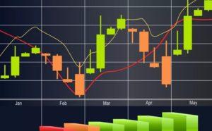 Стратегии по работе на рынке Форекс
