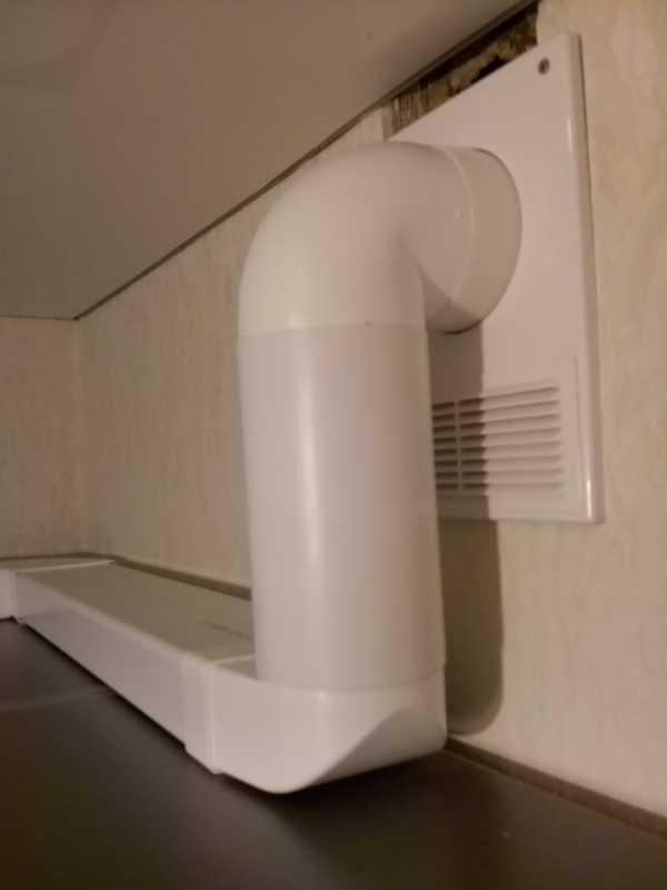 Пластиковые воздуховоды с прямоугольным сечением