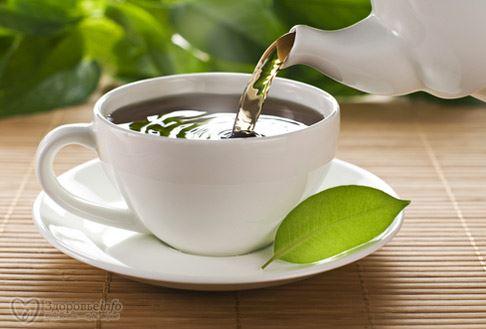 Производство чая как бизнес-идея.