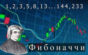 Торговля бинарными опционами-стратегия Фибоначчи