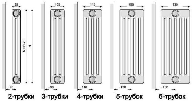 Разнообразие конструкций трубчатых радиаторов